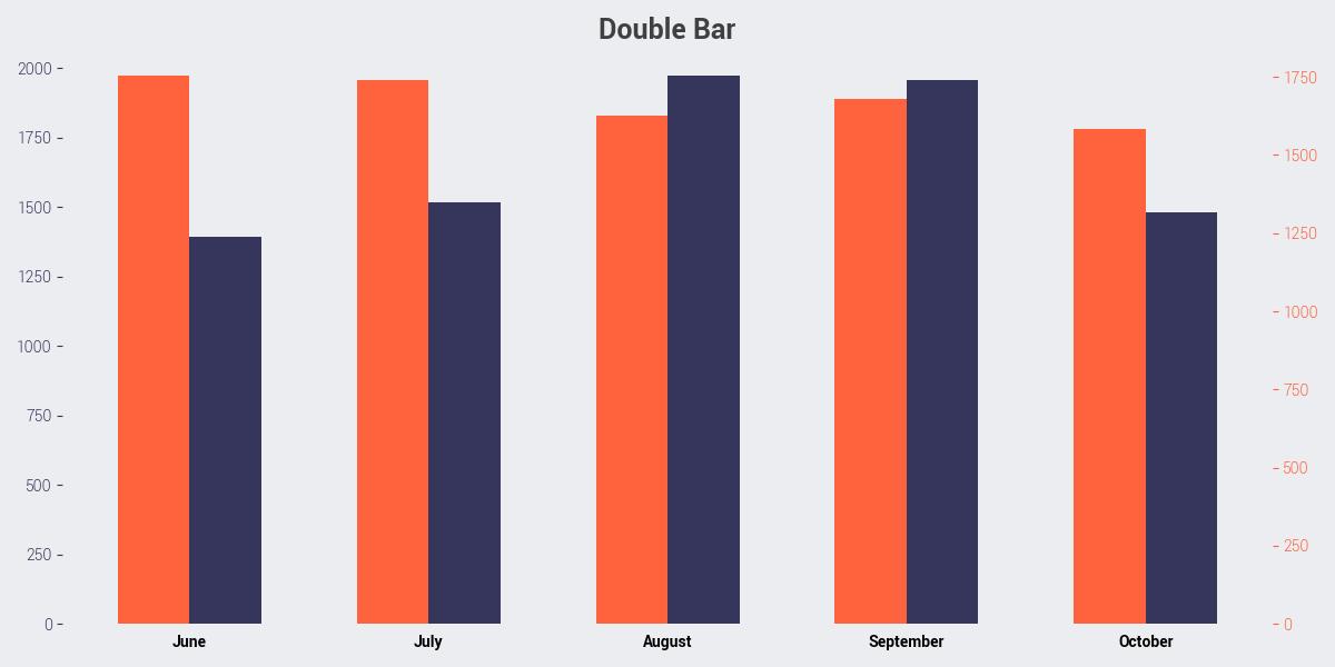 jplotlib bar plot