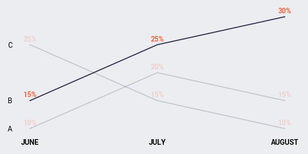 jplotlib slope plot